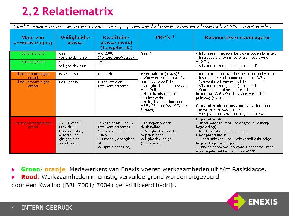 2.2 Relatiematrix Groen/ oranje: Medewerkers van Enexis voeren werkzaamheden uit t/m Basisklasse.