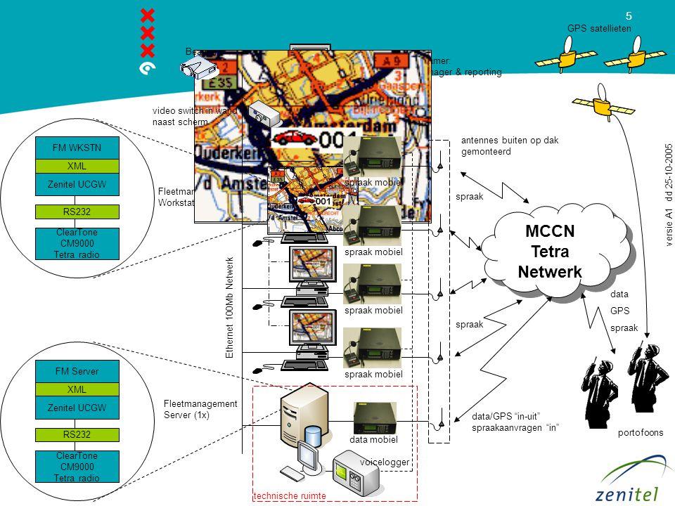 MCCN Tetra Netwerk Titel presentatie GPS satellieten Beamer