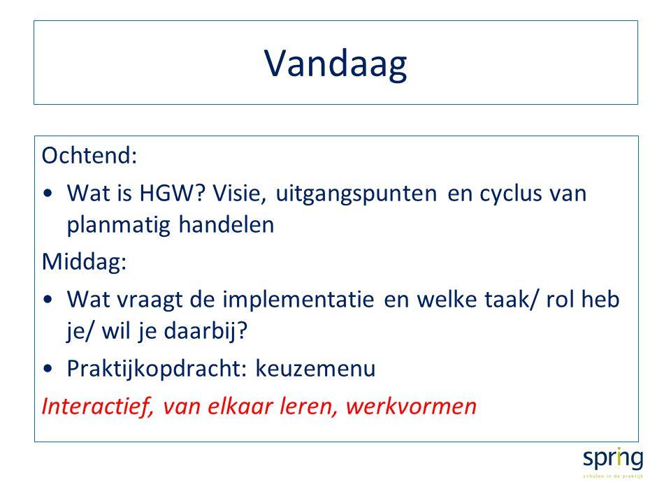 Vandaag Ochtend: Wat is HGW Visie, uitgangspunten en cyclus van planmatig handelen. Middag: