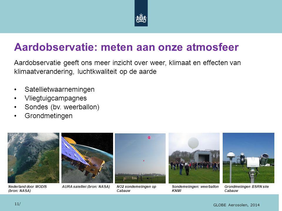 Aardobservatie: meten aan onze atmosfeer
