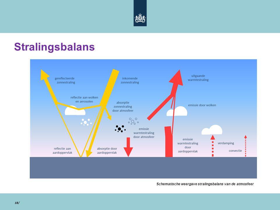 Stralingsbalans Schematische weergave stralingsbalans van de atmosfeer 28/10/13 18/ 18