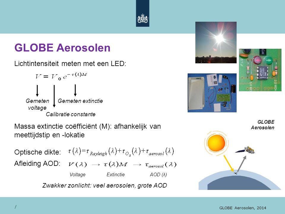 GLOBE Aerosolen Lichtintensiteit meten met een LED: