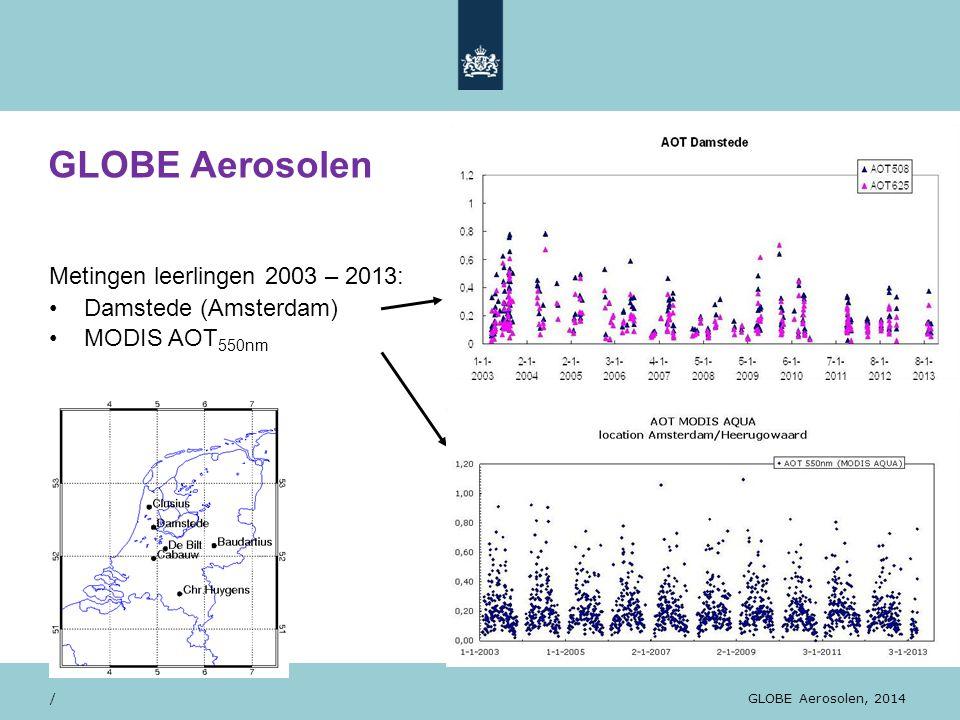 GLOBE Aerosolen Metingen leerlingen 2003 – 2013: Damstede (Amsterdam)