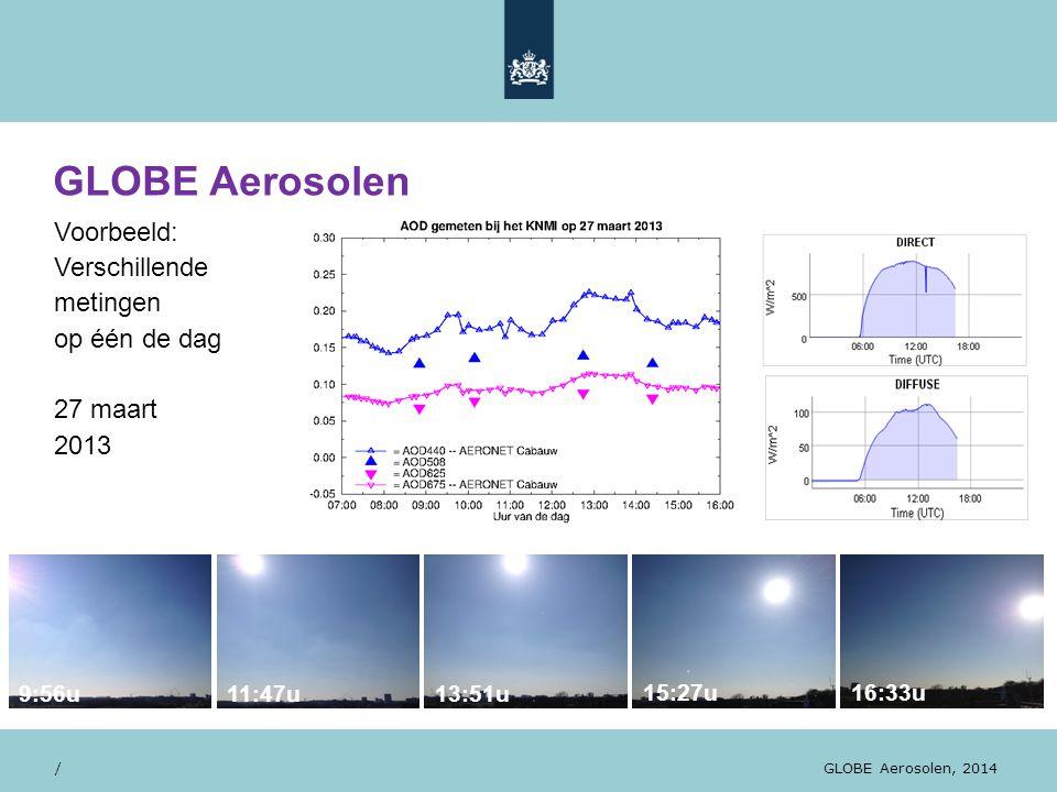 GLOBE Aerosolen Voorbeeld: Verschillende metingen op één de dag