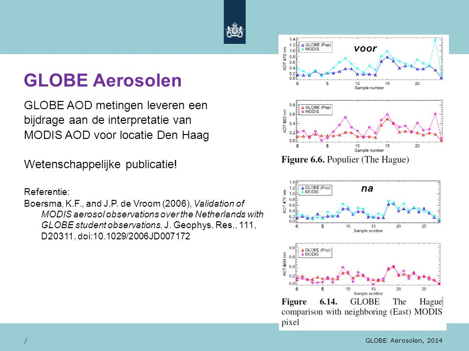 GLOBE Aerosolen GLOBE AOD metingen leveren een