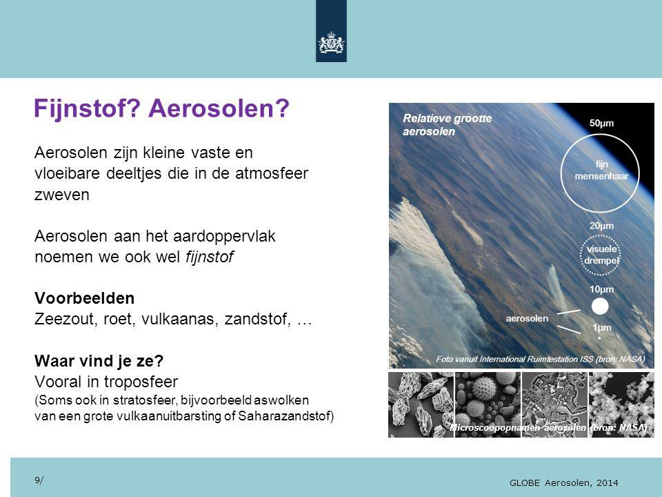 Fijnstof Aerosolen Aerosolen zijn kleine vaste en