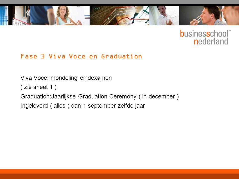 Fase 3 Viva Voce en Graduation