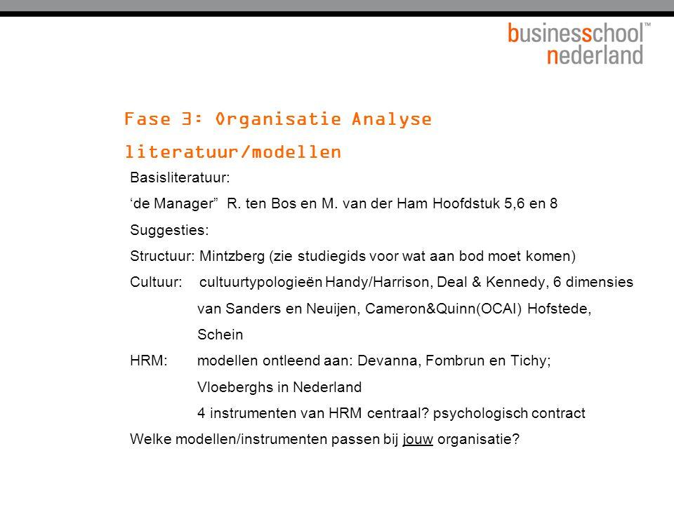 Fase 3: Organisatie Analyse literatuur/modellen