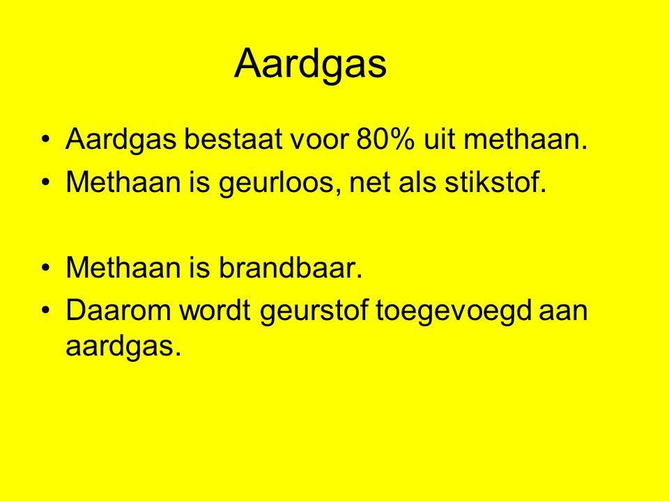 Aardgas Aardgas bestaat voor 80% uit methaan.