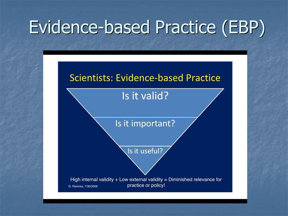 Evidence-based Practice (EBP)