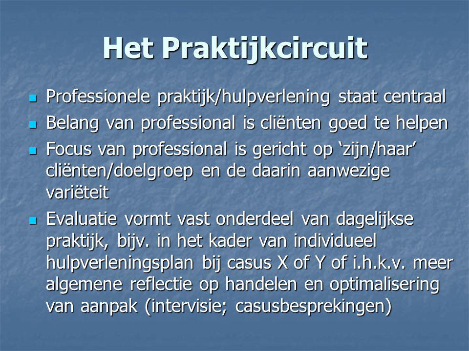 Het Praktijkcircuit Professionele praktijk/hulpverlening staat centraal. Belang van professional is cliënten goed te helpen.