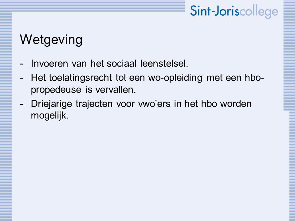 Wetgeving Invoeren van het sociaal leenstelsel.
