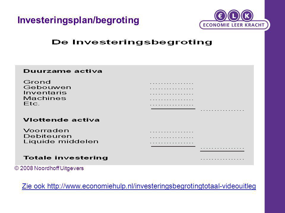 Investeringsplan/begroting