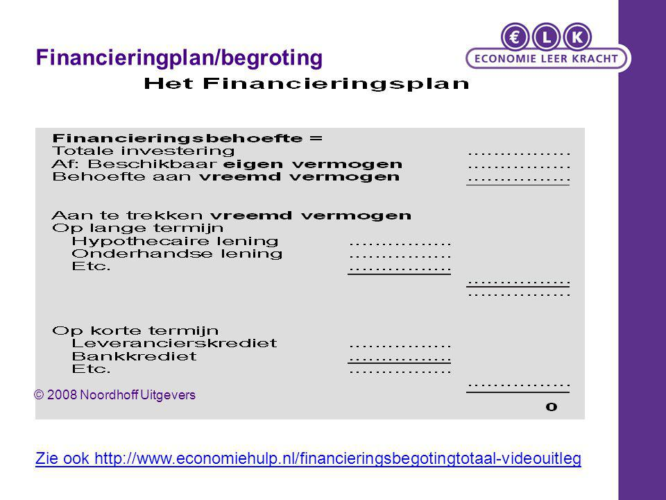 Financieringplan/begroting