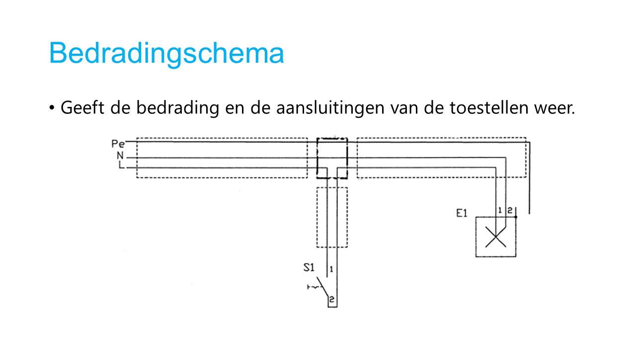 Bedradingschema Geeft de bedrading en de aansluitingen van de toestellen weer.