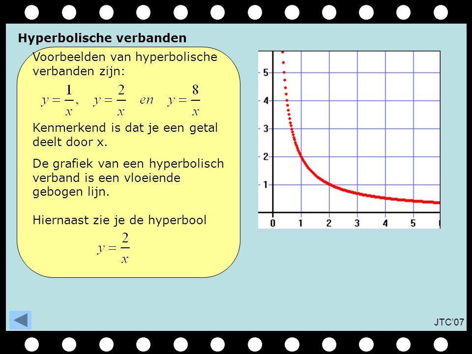 Hyperbolische verbanden