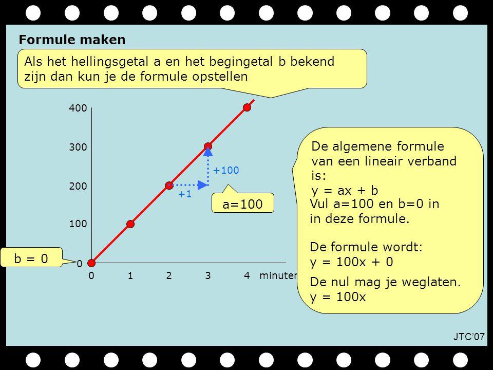 De algemene formule van een lineair verband is: y = ax + b
