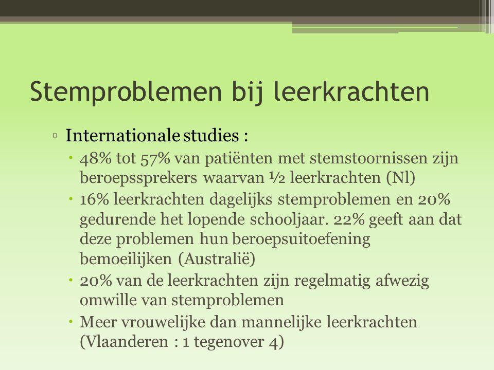 Stemproblemen bij leerkrachten