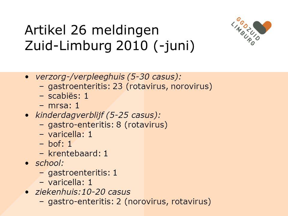 Artikel 26 meldingen Zuid-Limburg 2010 (-juni)