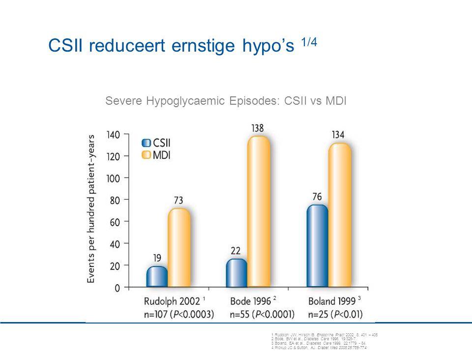 CSII reduceert ernstige hypo's 1/4