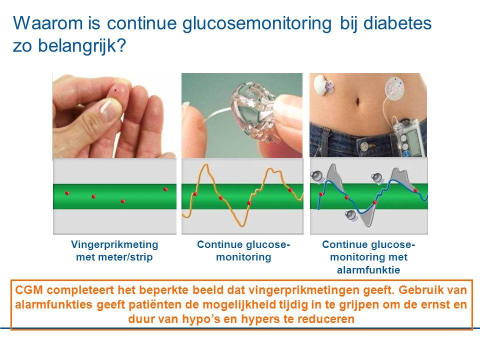 Waarom is continue glucosemonitoring bij diabetes zo belangrijk