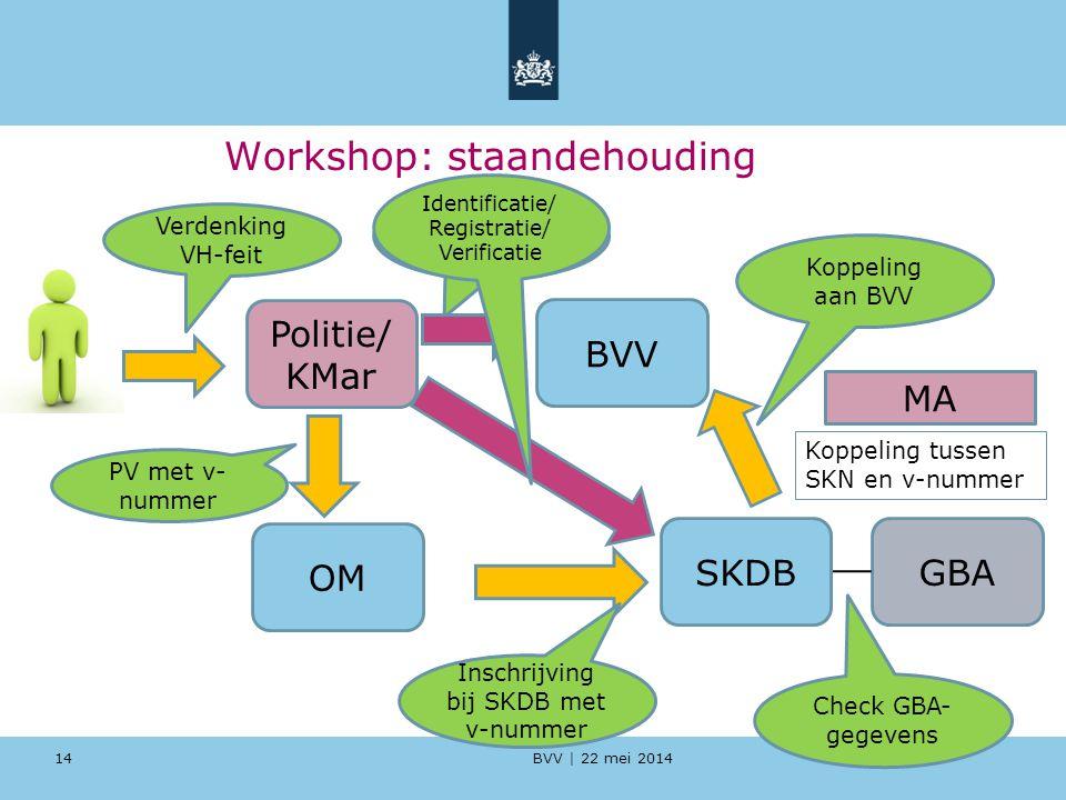 Workshop: staandehouding