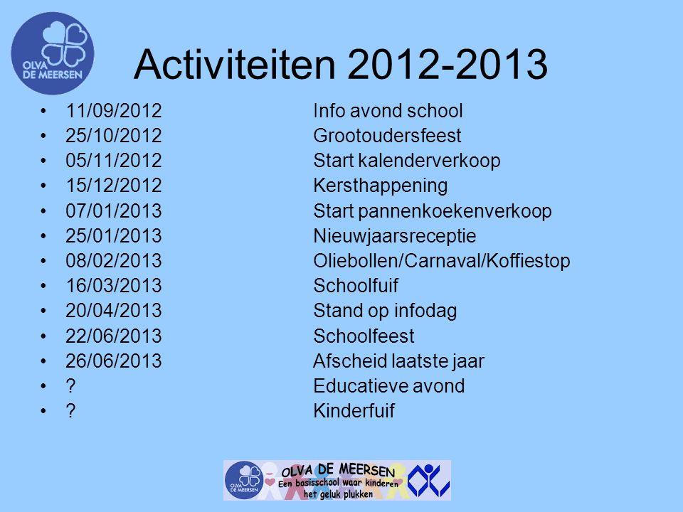 Activiteiten 2012-2013 11/09/2012 Info avond school