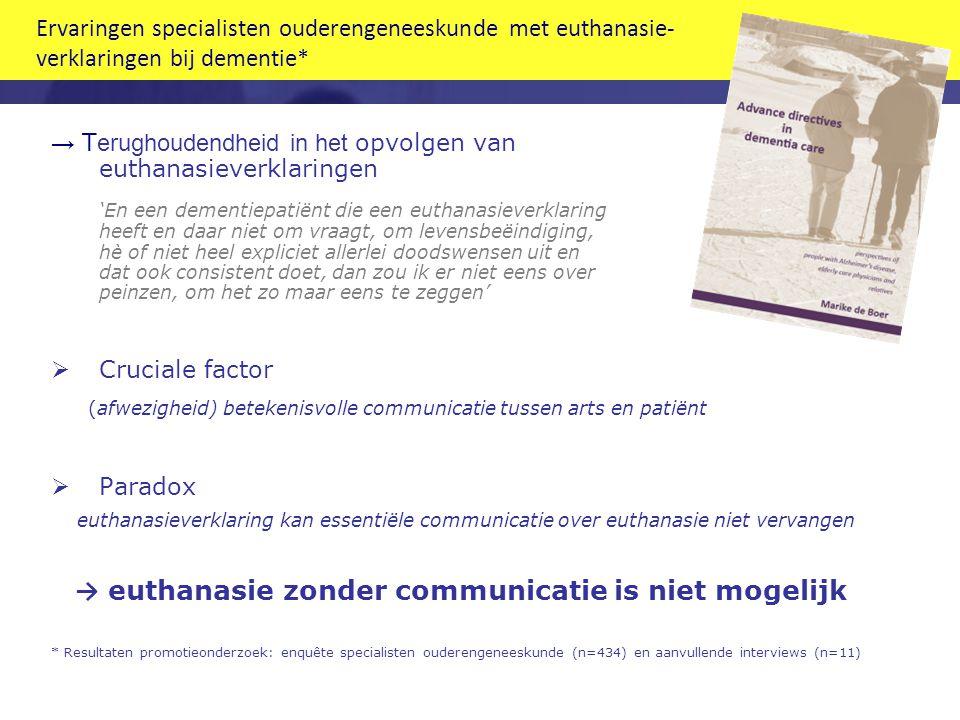 → euthanasie zonder communicatie is niet mogelijk