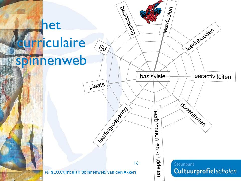 het curriculaire spinnenweb