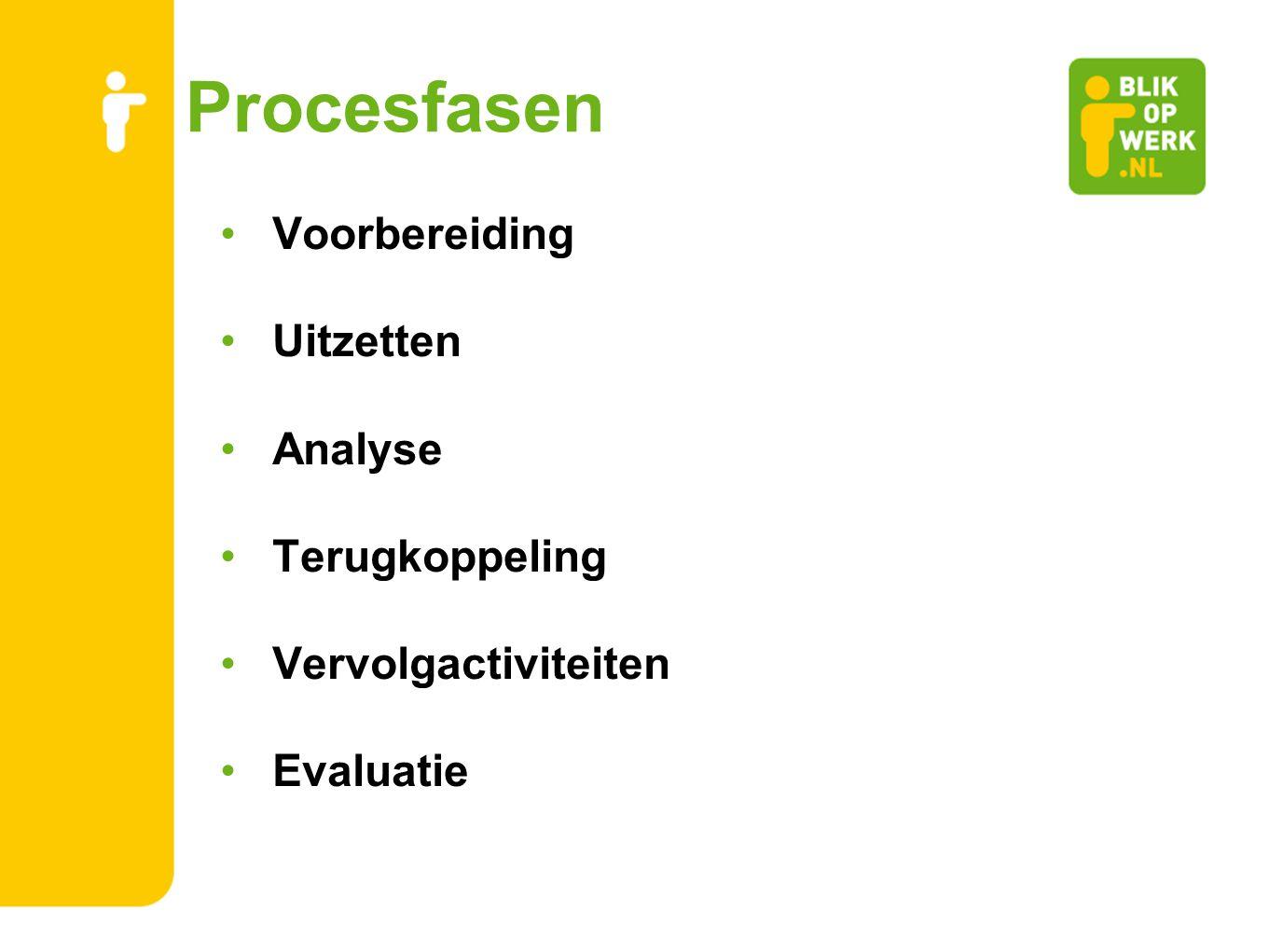 Procesfasen Voorbereiding Uitzetten Analyse Terugkoppeling