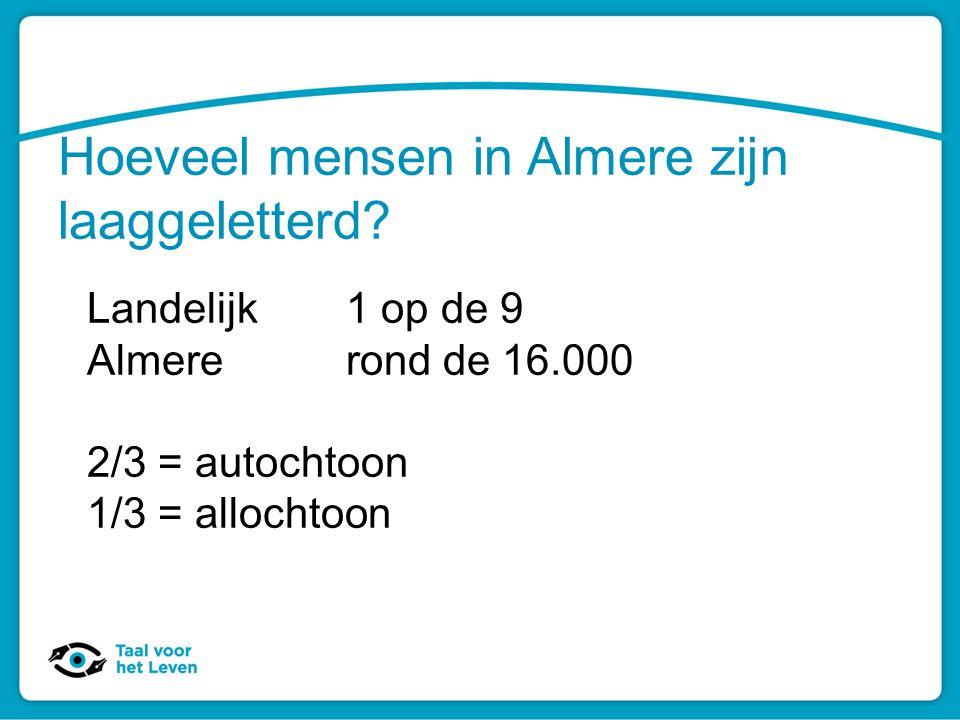 Hoeveel mensen in Almere zijn laaggeletterd