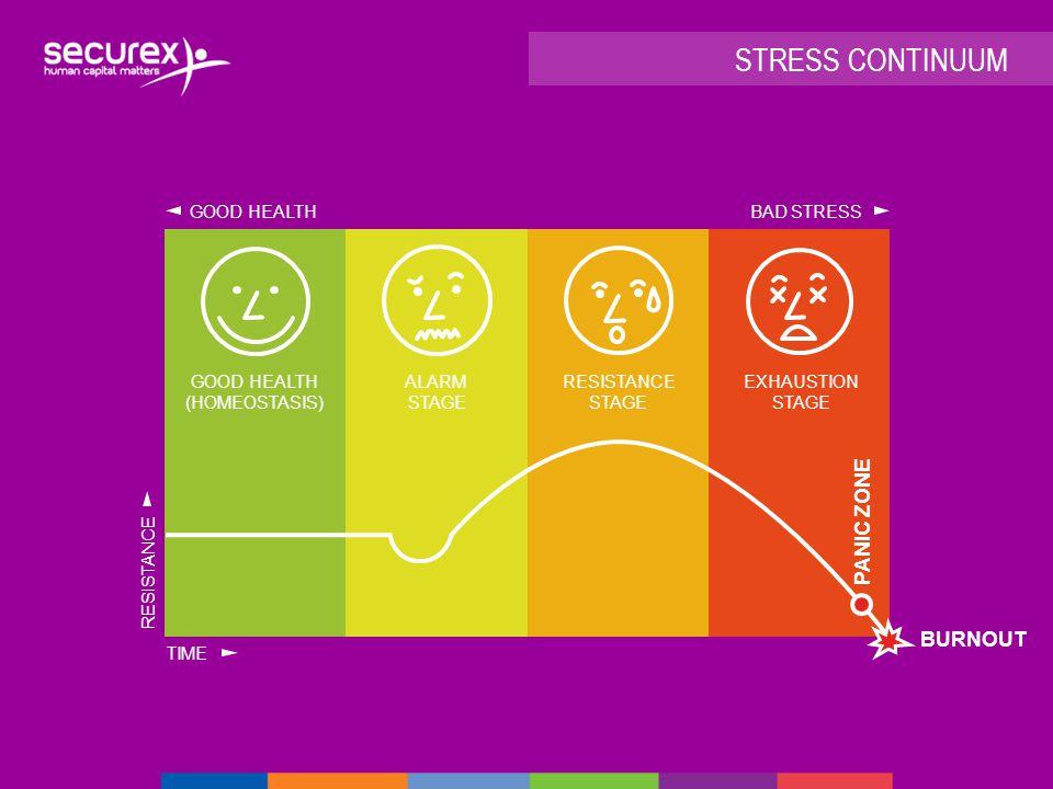 Good health (homeostasis)