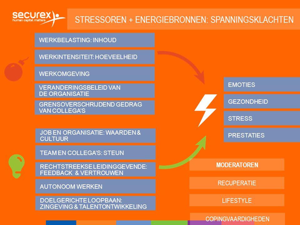 Stressoren + energiebronnen: spanningsklachten