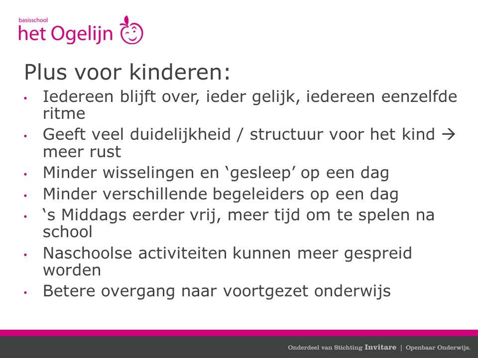 Plus voor kinderen: Iedereen blijft over, ieder gelijk, iedereen eenzelfde ritme. Geeft veel duidelijkheid / structuur voor het kind  meer rust.