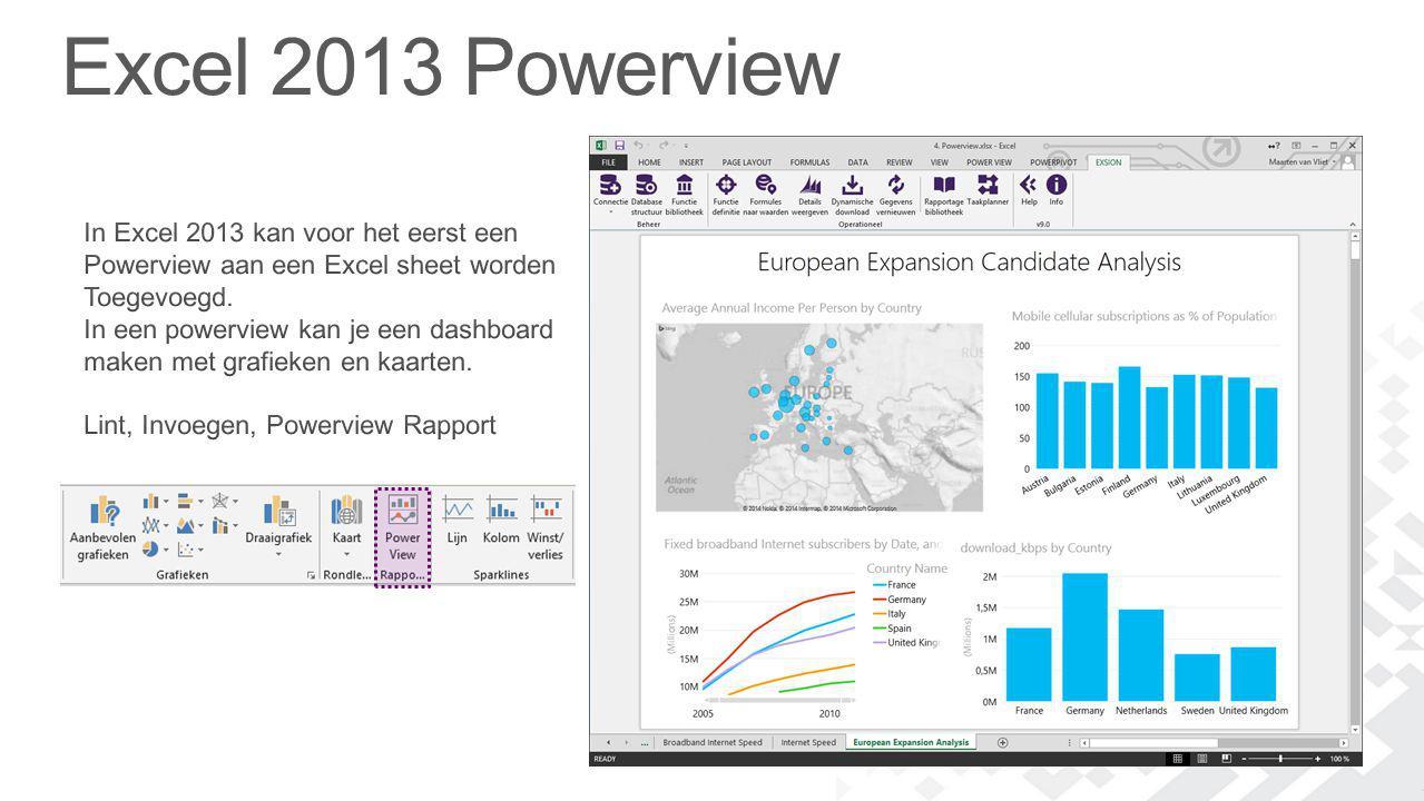 Excel 2013 Powerview In Excel 2013 kan voor het eerst een