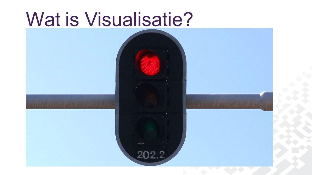 Wat is Visualisatie