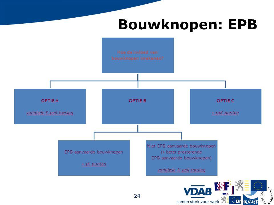 Bouwknopen: EPB Hoe de invloed van bouwknopen inrekenen OPTIE A
