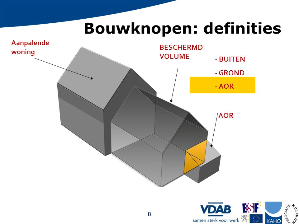 Bouwknopen: definities