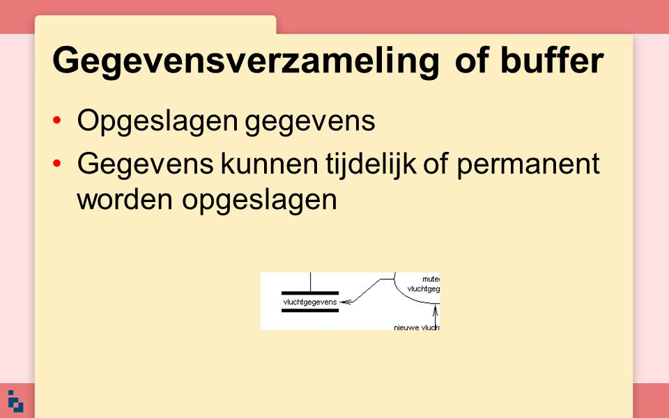 Gegevensverzameling of buffer