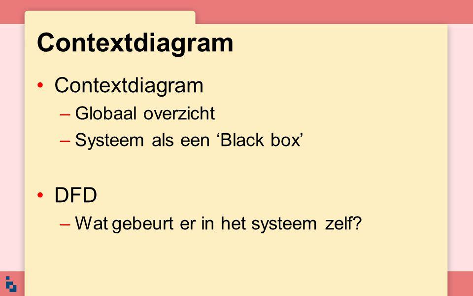 Contextdiagram Contextdiagram DFD Globaal overzicht