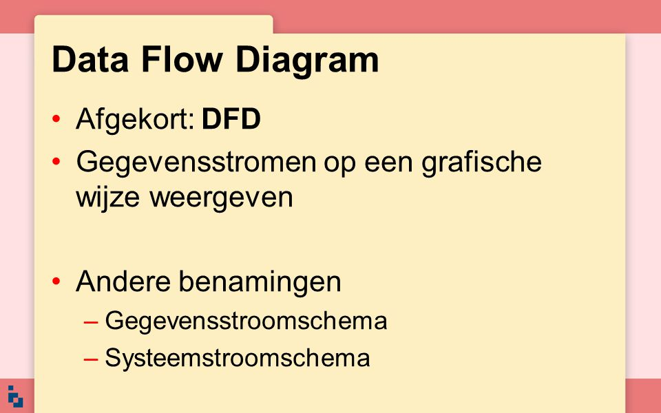 Data Flow Diagram Afgekort: DFD