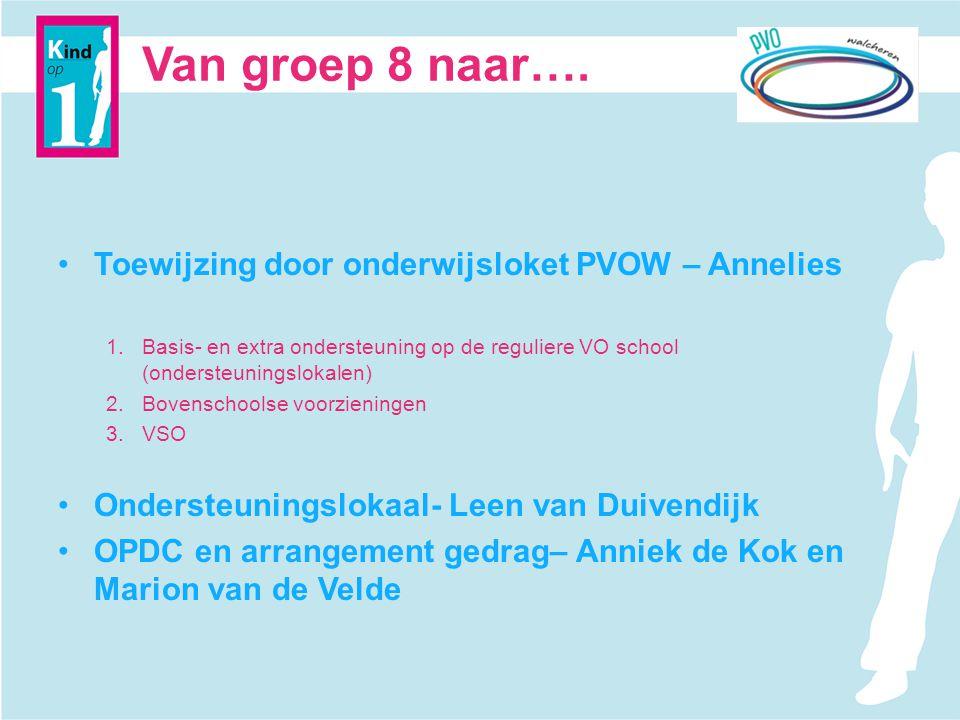 Van groep 8 naar…. Toewijzing door onderwijsloket PVOW – Annelies
