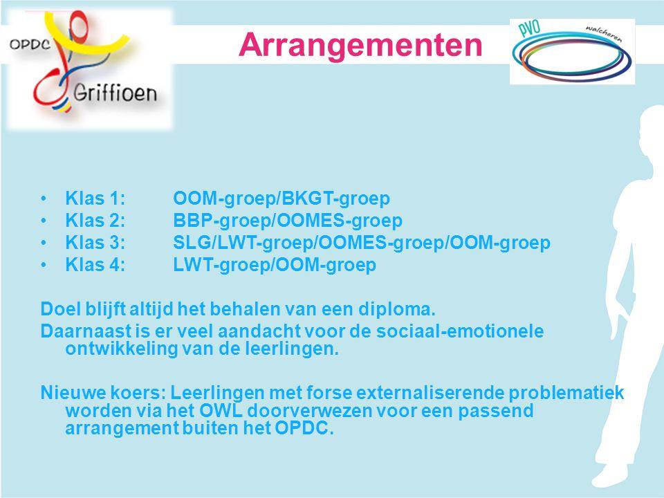Arrangementen Klas 1: OOM-groep/BKGT-groep
