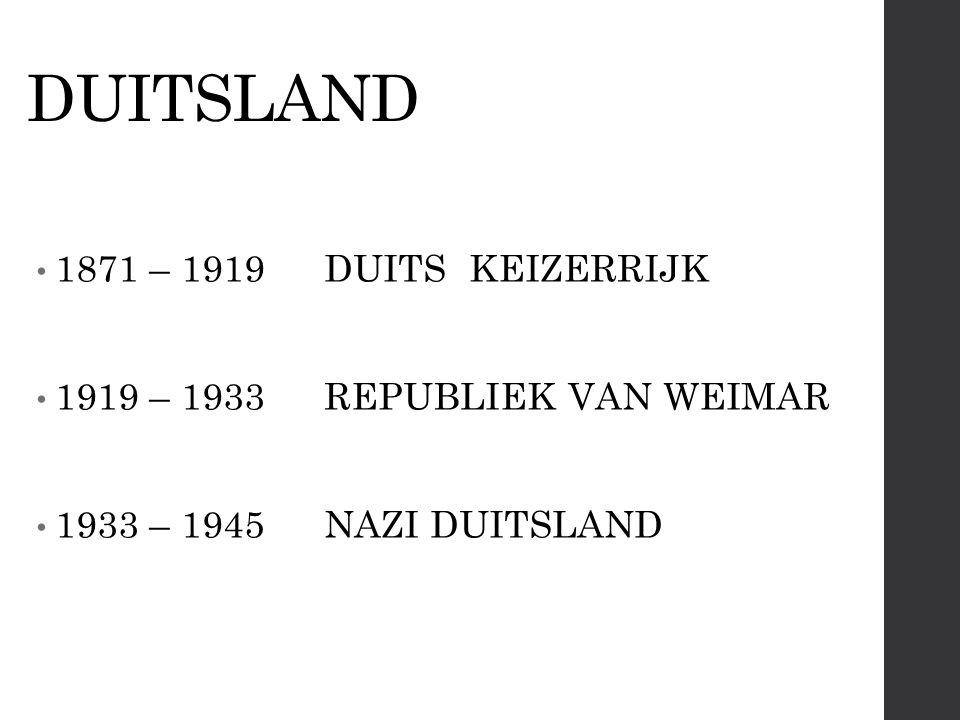 DUITSLAND 1871 – 1919 DUITS KEIZERRIJK