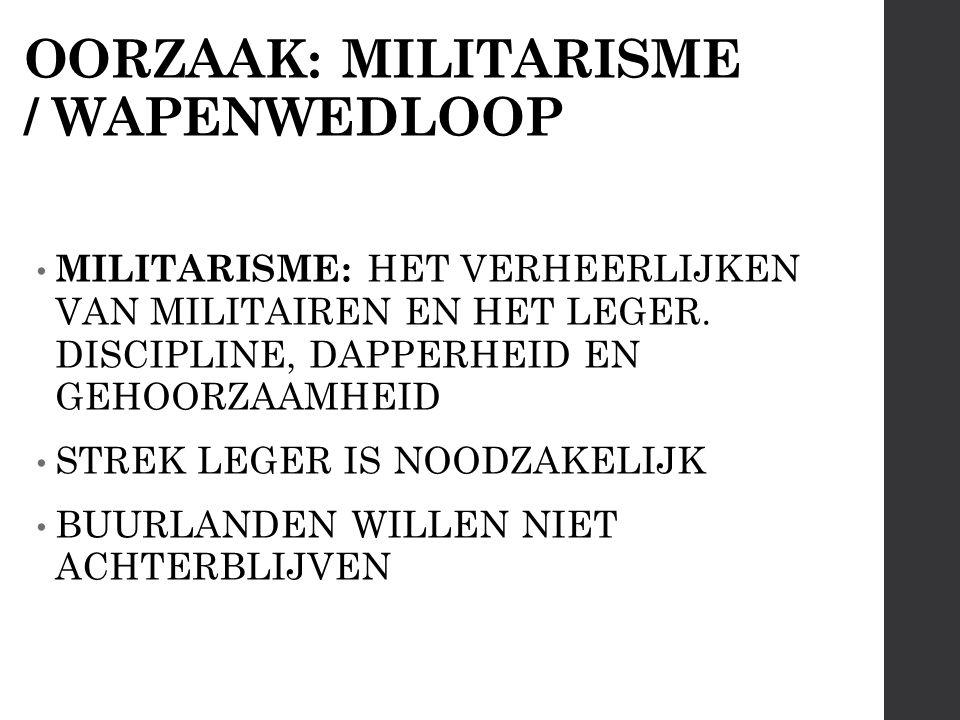 OORZAAK: MILITARISME / WAPENWEDLOOP