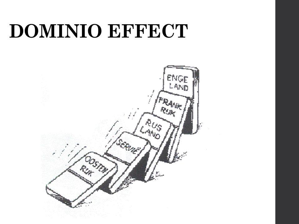 DOMINIO EFFECT