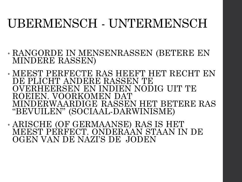 UBERMENSCH - UNTERMENSCH