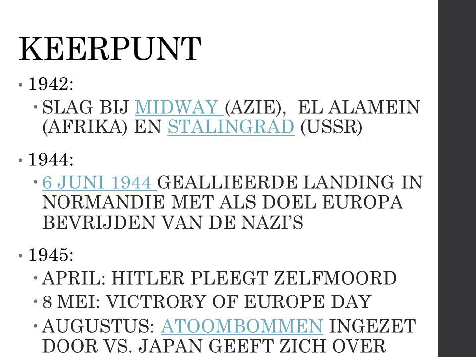 KEERPUNT 1942: SLAG BIJ MIDWAY (AZIE), EL ALAMEIN (AFRIKA) EN STALINGRAD (USSR) 1944: