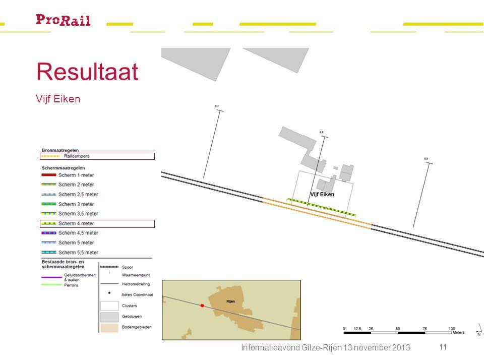 Resultaat Vijf Eiken Informatieavond Gilze-Rijen 13 november 2013