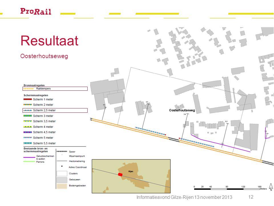 Resultaat Oosterhoutseweg Informatieavond Gilze-Rijen 13 november 2013